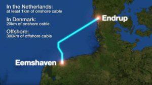 Gedeputeerde Homan neemt elektriciteitskabel tussen Nederland en Denemarken in gebruik