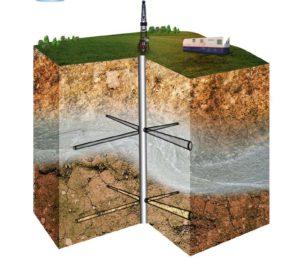 De tijd is rijp voor diepe geothermie
