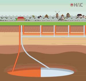 HVC onderzoekt mogelijkheid voor aardwarmte in Beverwijk, Heemskerk en Velsen