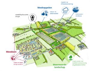 Provincie Overijssel stelt scherpere voorwaarden aan zonnevelden om landschap te beschermen