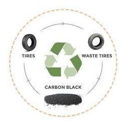 Black Bear Carbon ontwikkelt fabriek op Chemelot Industrial Park