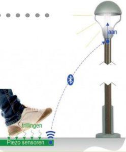 Piëzo-elektrische proeftuin in Zuidhorn wekt energie op